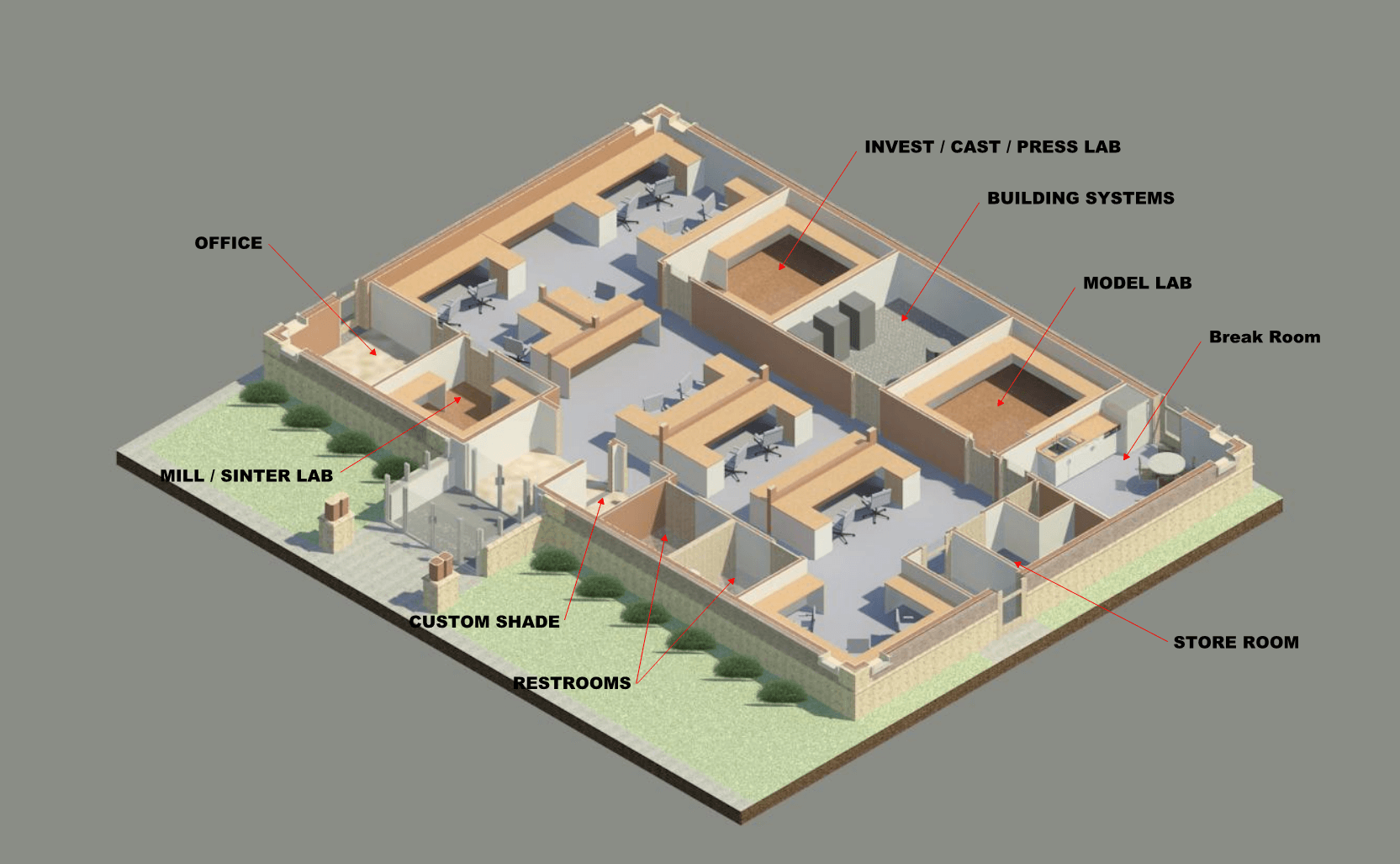 CDC-InteriorAxon
